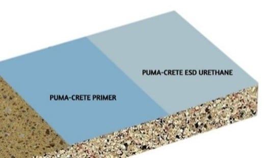 ESD Conductive flooring